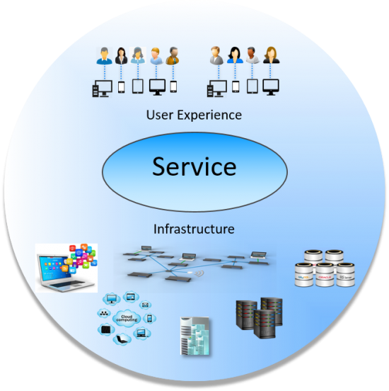 Ceeview User Experience and Infrastructure